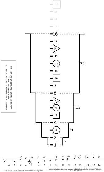 32harmonikdraw_rotate_t03_single