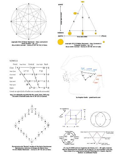 diagrammi_vocalici_t09
