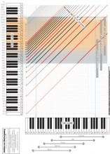 L'ambitus del Canto armonico